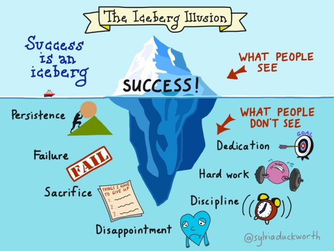 the-iceberg-of-trading-success-1024x768.jpg